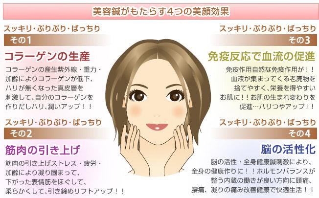 美容がもたらす4つの美顔効果
